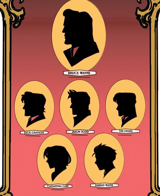 Batman: Wayne Family Adventures Family Portrait